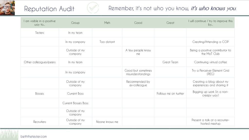 Completed Reputation Audit